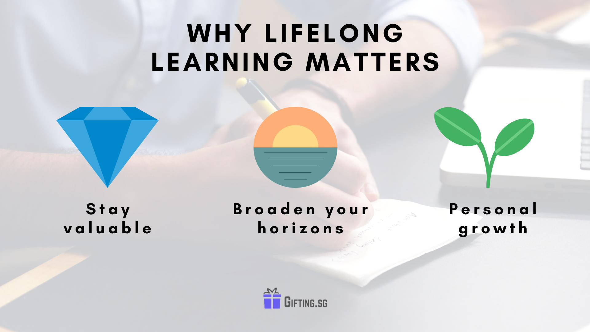 Why Lifelong Learning Matters